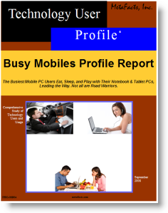 Busy Mobiles Profile Report