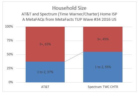 metafacts-metafaqs-att-twc-2016-10-21_16-46-02