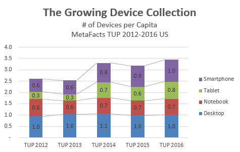 metafacts-td1610-growing-device-collection-2016-10-19_16-35-10