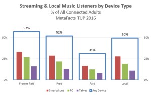 tdmusic-stream-local-by-device-2016-12-01_13-08-02