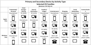 metafacts-device-primacy-primary-secondary-device-2017-01-18_17-08-39
