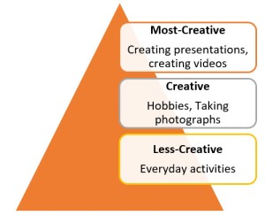 metafacts-td1702-creatives-diagram-2017-02-09_13-27-42